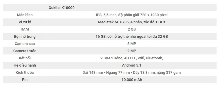 Điện thoại pin khủng nhất thế giới