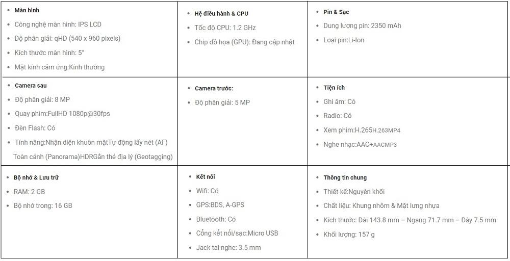 Thông số chi tiết Điện thoại VIVO Y51